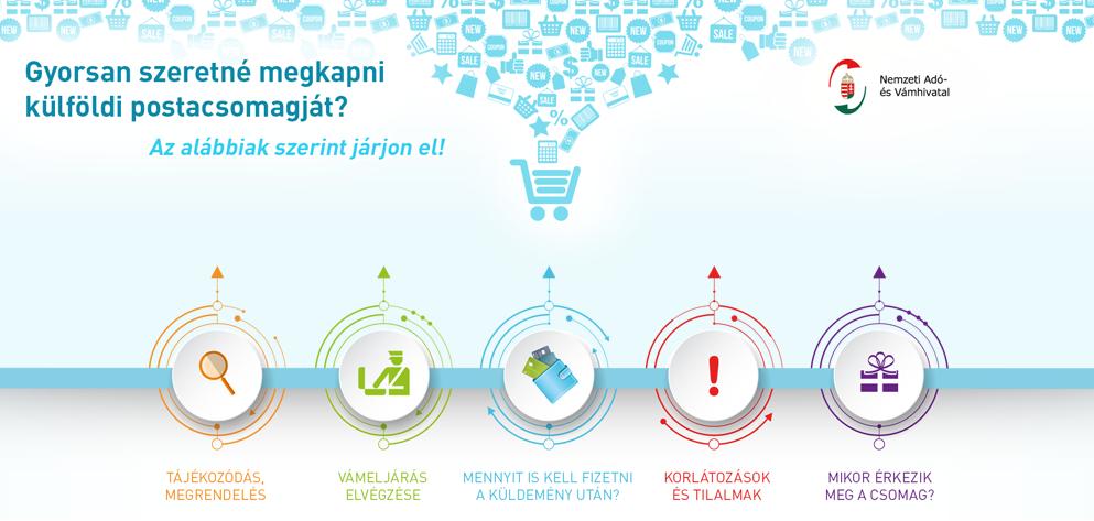 Az adóhivatal tapasztalatai szerint egyre népszerűbb az internetes vásárlás e3ec20635d