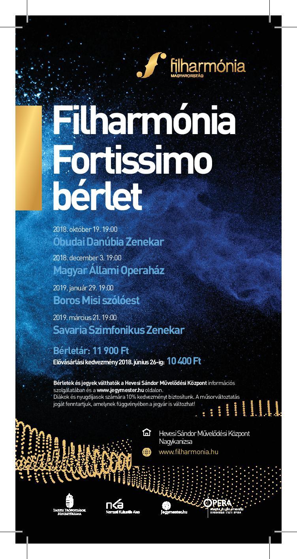Filharmónia Fortissimo bérlet