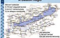 A Balaton-régió élen jár a források elnyerésében