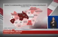 Egy fővel nőtt az igazolt fertőzöttek száma Zala megyében