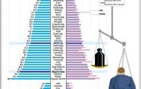 WHO: növekedni fog az elhízás mértéke a következő években
