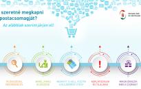 A NAV segítséget nyújt a biztonságos internetes vásárláshoz