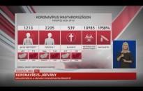 Embedded thumbnail for Kanizsa TV Híradó - 2020. június 4.