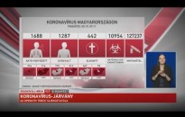 Embedded thumbnail for Kanizsa TV Híradó - 2020. május 15.