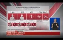Embedded thumbnail for Kanizsa TV Híradó - 2020. május 12.