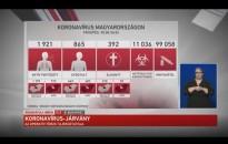 Embedded thumbnail for Kanizsa TV Híradó - 2020. május 8.